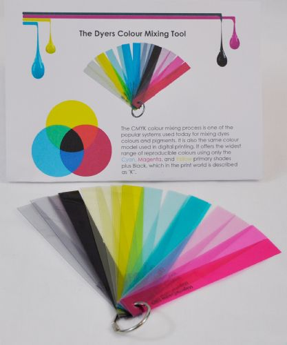 The Dyers Colour Mixing tool